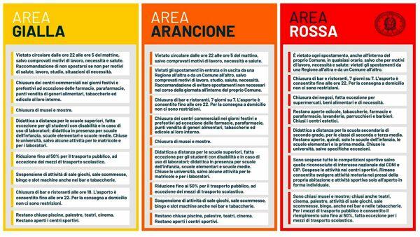 tavolo area giallo-arancio-rosso-2